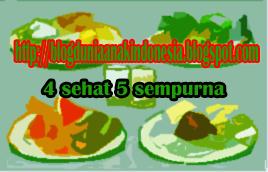 Tips Makan Untuk Anak Sekolah Dunia Anak Indonesia