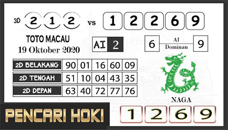 Prediksi Pencari Hoki Group Macau Senin 19 Oktober 2020