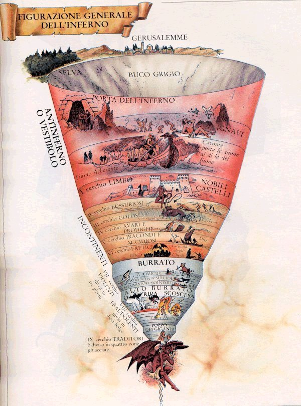 a description of how dante in allows readers to see what he sees in the book dantes inferno Is the divine comedy / dante's inferno a biblically accurate description of heaven and hell is there such a place as purgatory are there different degrees of suffering in hell and different levels of heaven.