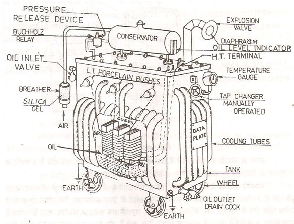 Lionel Transformer Wiring Diagram Wiring