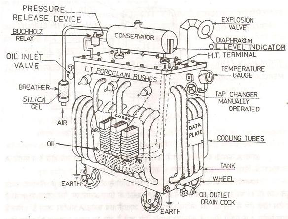 Lionel Train Transformers Wiring Diagrams  Lionel Transformer Lw