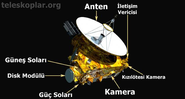 Yeni ufuklar uzay aracı hakkındaki bilgiler