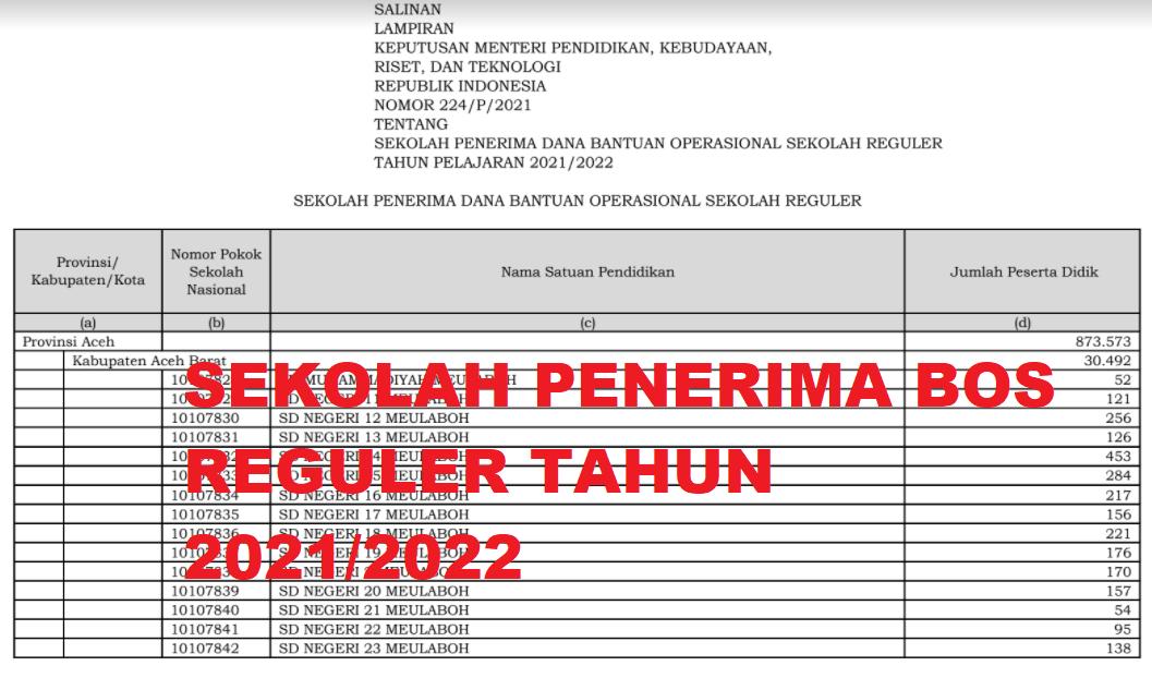 gambar sekolah penerima bos reguler 2021