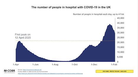 UK Coronavirus Briefing 8th Feb