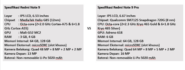 spesifikasi-redmi-note-9-pro