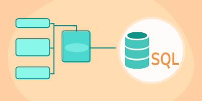 best interactive course to learn SQL