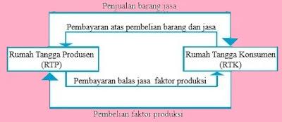 Kunci-Jawaban-IPS-Kelas-8-Halaman-189-190-191-192-Esay