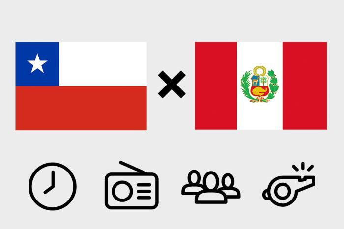 Futebol ao vivo Grátis Chile x Peru