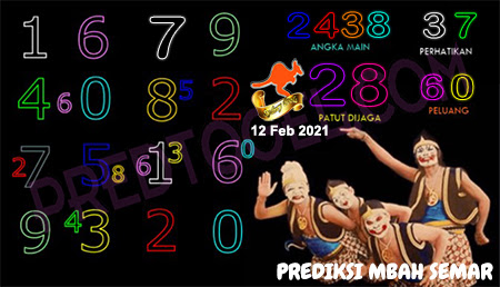 Prediksi Mbah Semar Sdy Jumat 12-12-2021