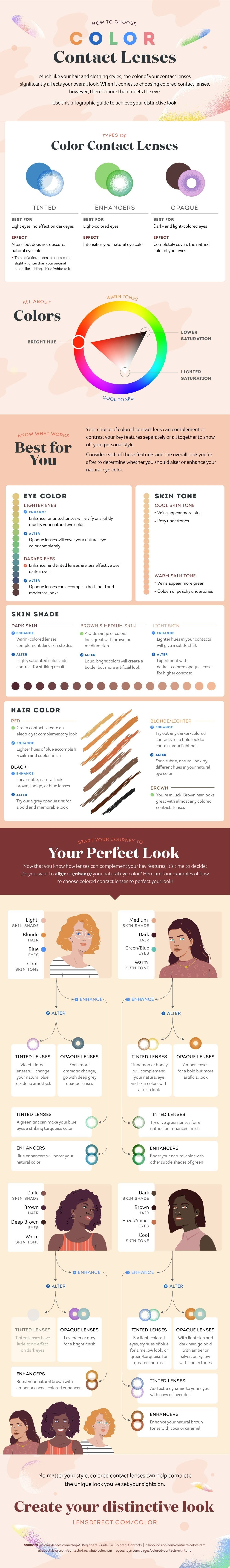 How to Choose Color Contact Lenses #infographic