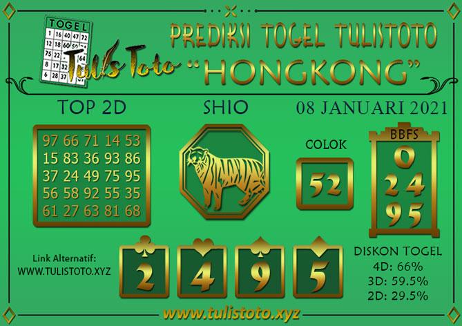 Prediksi Togel HONGKONG TULISTOTO 08 JANUARI 2021