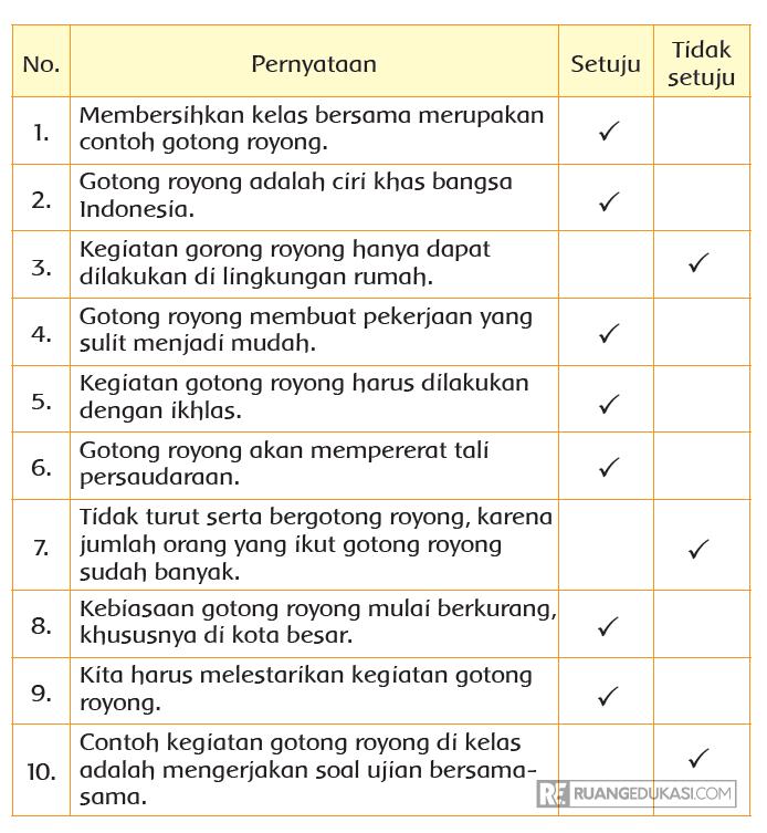 Kunci Jawaban Tema 3 Kelas 3 Halaman 106, 107