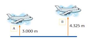 Gambar ketinggian pesawat A dan B