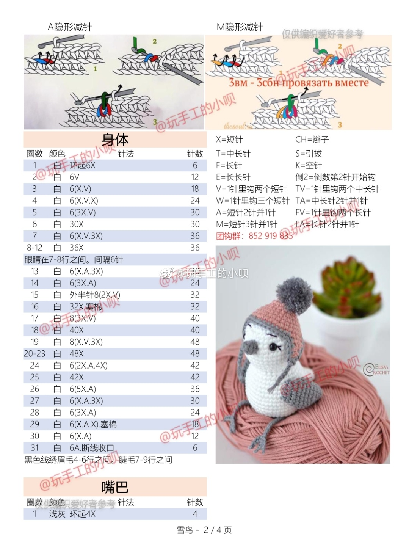Описание вязания крючком птички (2)