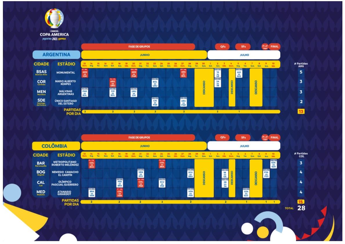 tabela de jogos conmebol