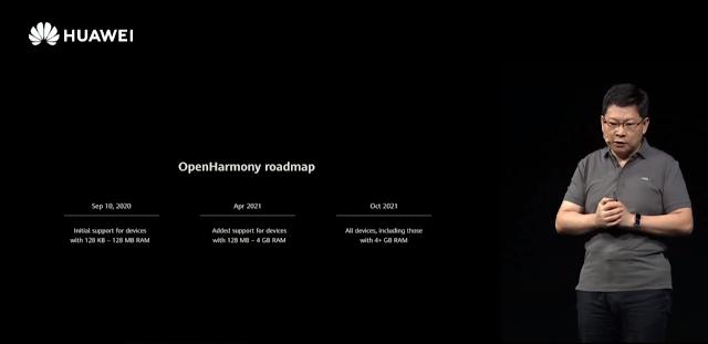 Huawei anuncia HarmonyOS 2.0 com estreia nos smartphones em 2021