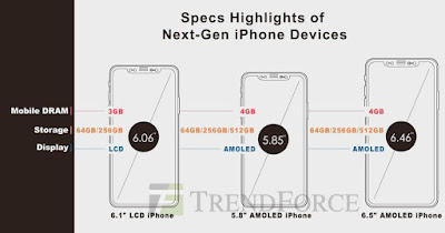 trendforce iphone rumor
