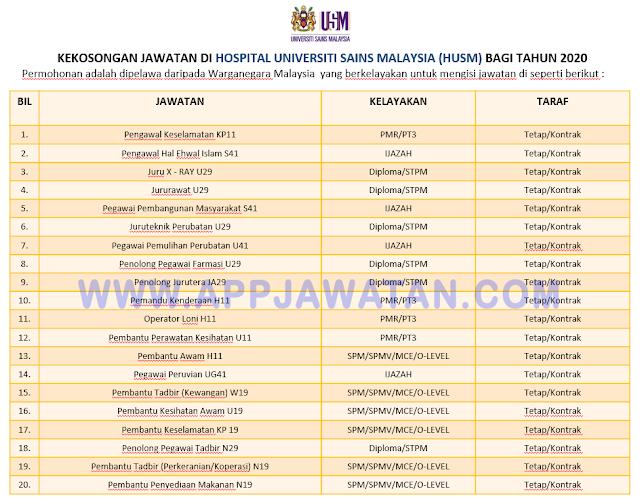 Jawatan Kosong di Hospital Universiti Sains Malaysia (HUSM)