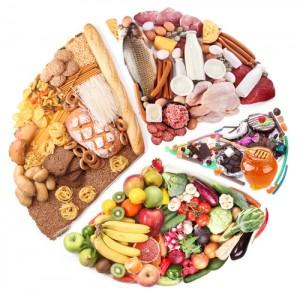 อาหารเสริม คุณประโยชน์