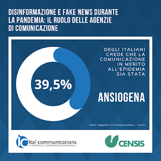Infografiche Rapporto Ital Communications-Censis