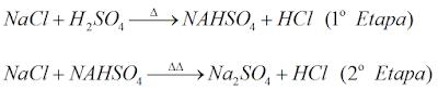 reaçao gas cloridrico industrialmente etapas