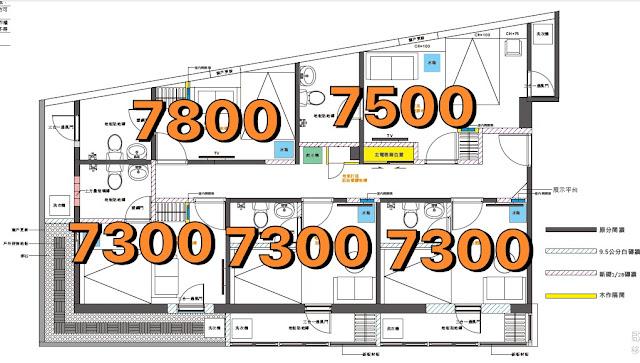 公寓隔套:打造改造後的租金收入
