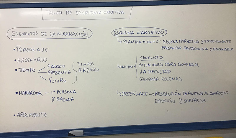 esquema narrativo