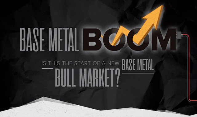 THE START OF A NEW BASE METAL BULL MARKET? #INFOGRAPHIC