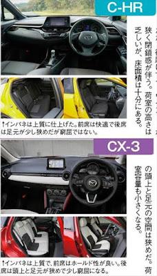C-HR CX-3 内装の質感 比較画像