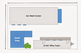 Mobile office trailer plan for a car wash in Virginia
