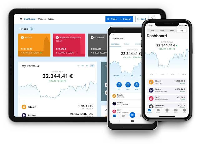 BitPanda Borsasına Kayıt Ol Anında 15 Euro Kazan!