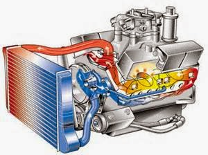 Radiator mobil tidak terawat dengan baik bisa mengakibatkan, bocor dan cepat panas. Padahal ini merupakan satu komponen yang gampang ditemukan di bahagian mesin mobil adalah system pendingin mobil atau kita kenal dengan radiator