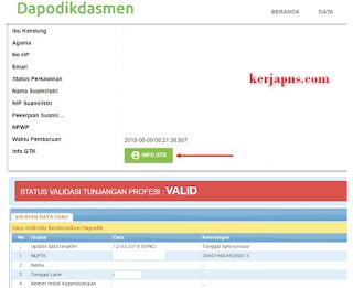 cek info GTK SKTP sertifikasi di http://info.gtk.kemdikbud.go.id/