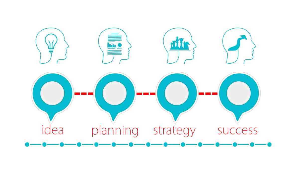 Strategi membangun bisnis