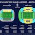 Minden bérlet elkelt a Ferencváros hazai mérkőzéseire