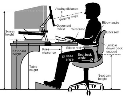 How To Sit Correctly In Your Office Chair