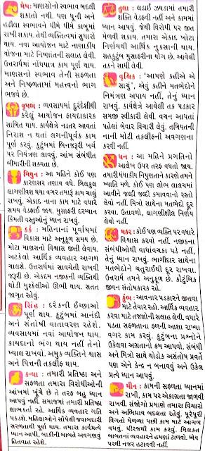 June - Gujarati Rashifal and Rashi Bhavishya 2021