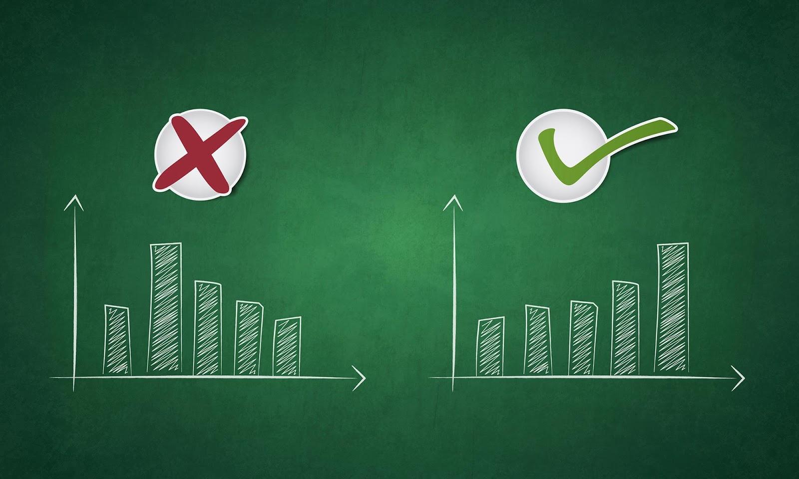 Strategi forex profit tanpa indikator
