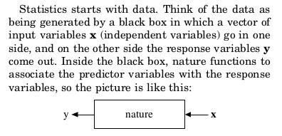 "Breiman define la naturaleza como ""caja negra""."