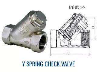 cara-kerja-check-valve-tipe-y