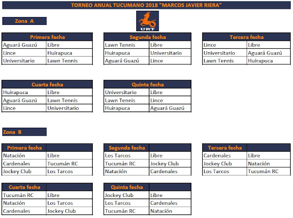 Fixture del Torneo Anual de la Unión de Rugby de Tucumán