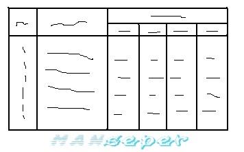 cara membuat tabel di microsoft word excel