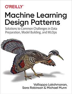 Machine Learning Design Patterns - LunaticAI