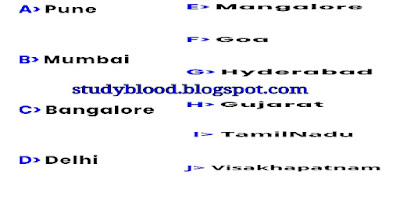 All India clinical studies Lab Address and Contact Detail