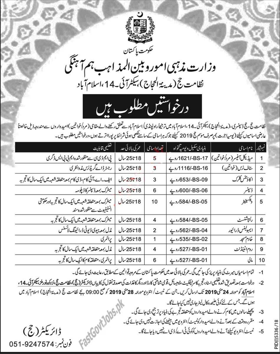 Ministry of Religious Affairs & Interfaith Harmony Jobs 2019