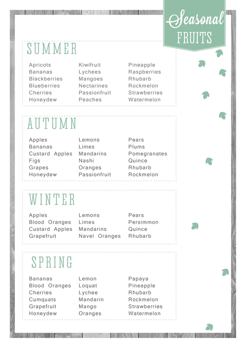Free Printable Home Organizer - Seasonal Fruits List