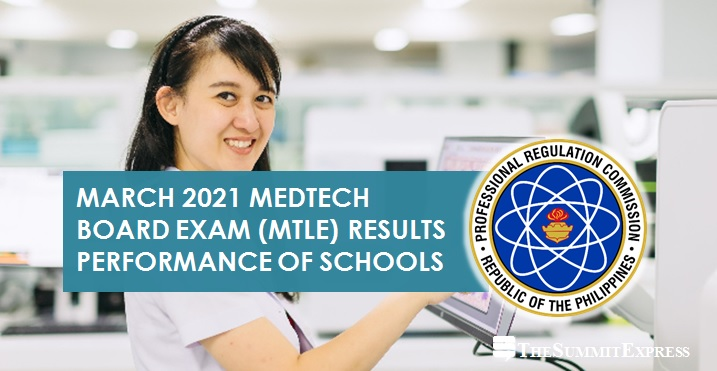 MTLE performance of schools: Medtech board exam result March 2021