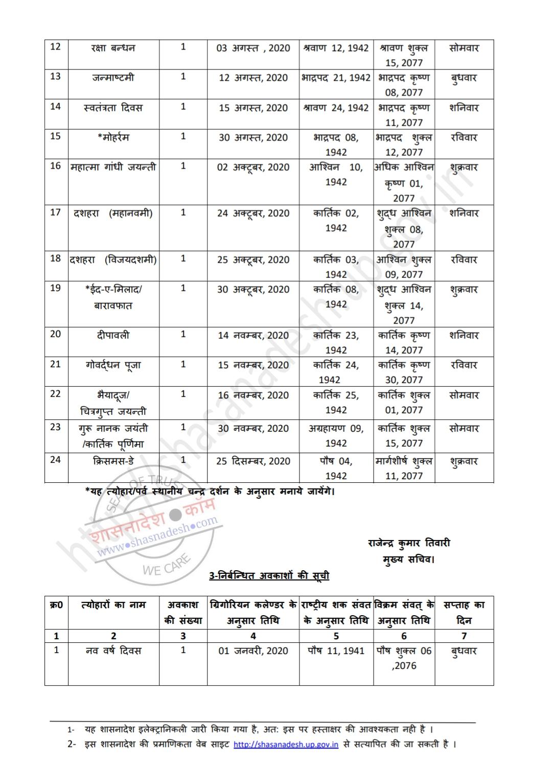 UP-Government-Holidays-2020 : उत्तर प्रदेश शासन द्वारा जारी वर्ष 2020 की सार्वजनिक अवकाश तालिका देखने के लिए क्लिक करें