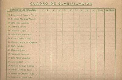 Folleto de la Semifinal del Campeonato de España de Ajedrez 1959 (3)