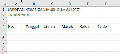 Membuat Laporan Keuangan Masjid Musholla Dengan Microsoft Excel Bangtri Com